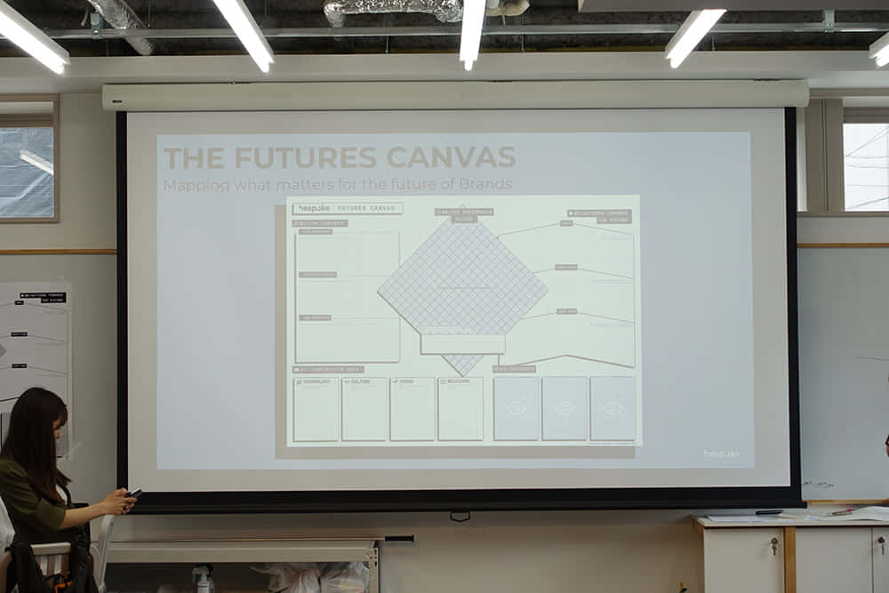 「THE FUTURES CANVAS」