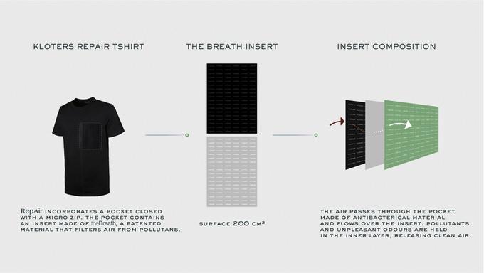 着るだけで周りの空気をきれいにするTシャツ
