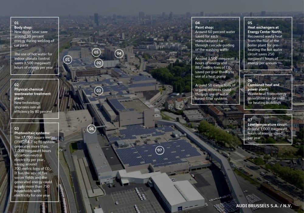 「CO2排出ゼロ」のアウディ工場