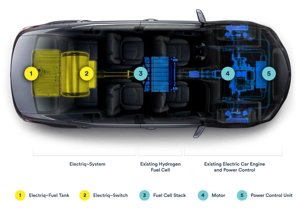 新・液体燃料システムのイメージ画像