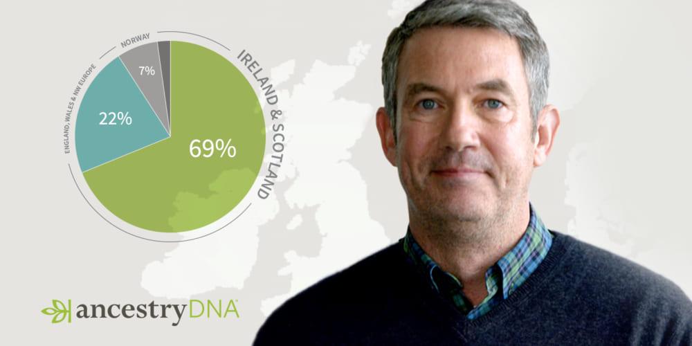 Ancestryの遺伝子情報から分かる出身地