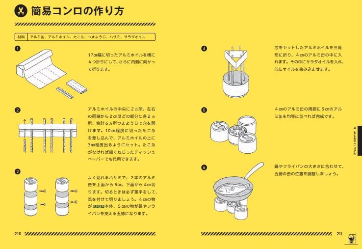 空き缶コンロの作りかたの図