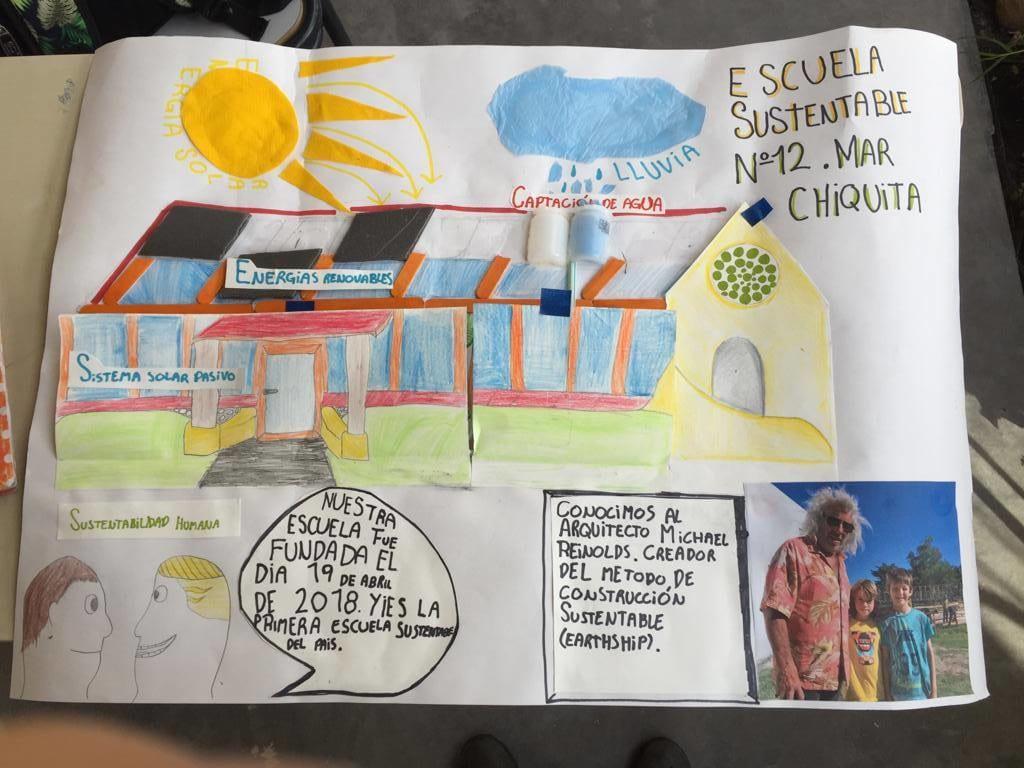 子供たちが描いたサステナブルスクールの循環システム