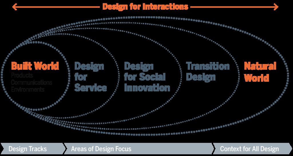 トランジションデザインフレーム