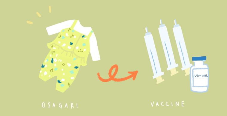 おさがりワクチンProject