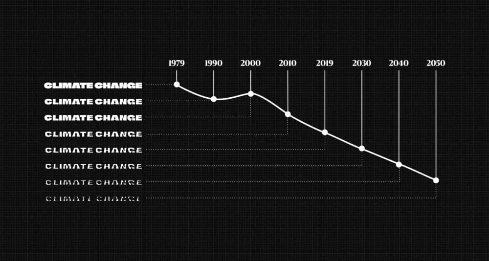 Climate Crisis Font
