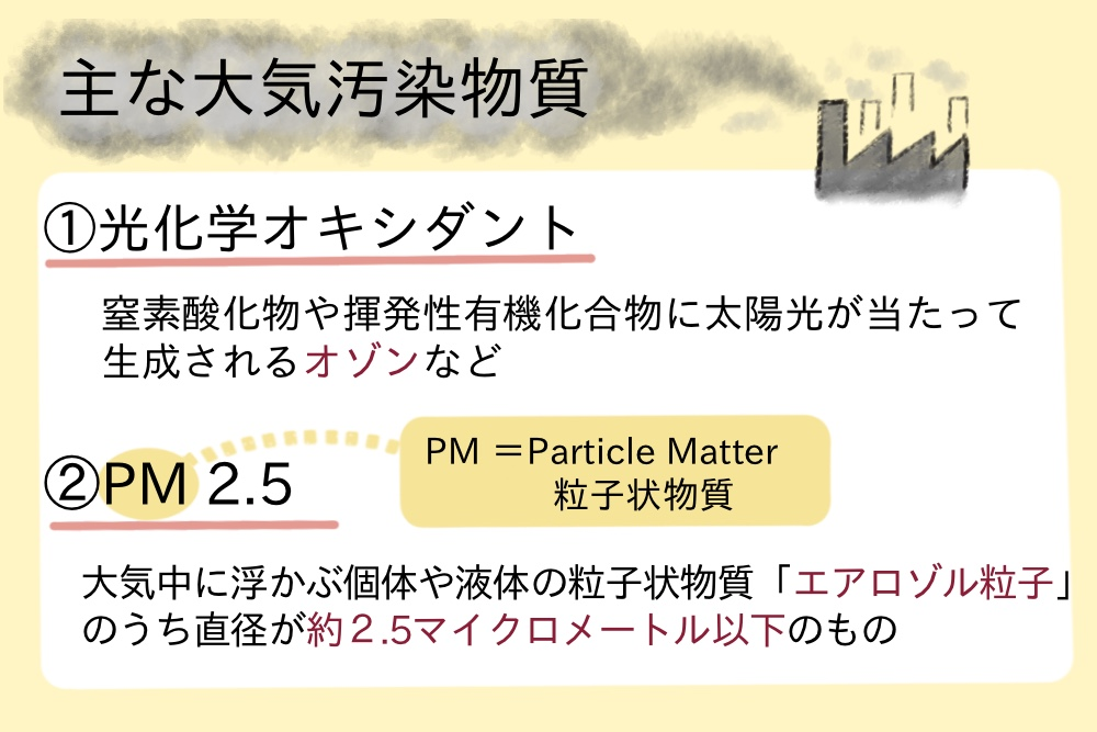 大気汚染物質