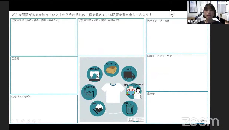 ワークショップで使用したフレームワークの一例